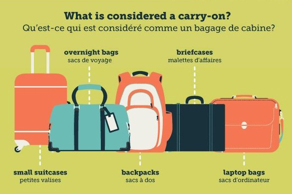 What Is Considered A Carry On Roblin Travel Amp Cruise